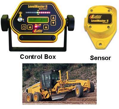 LevelMaster II - LM2-C Grader Slope Control System