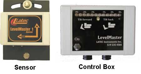 LevelMaster II - LM1 Slope Indication System