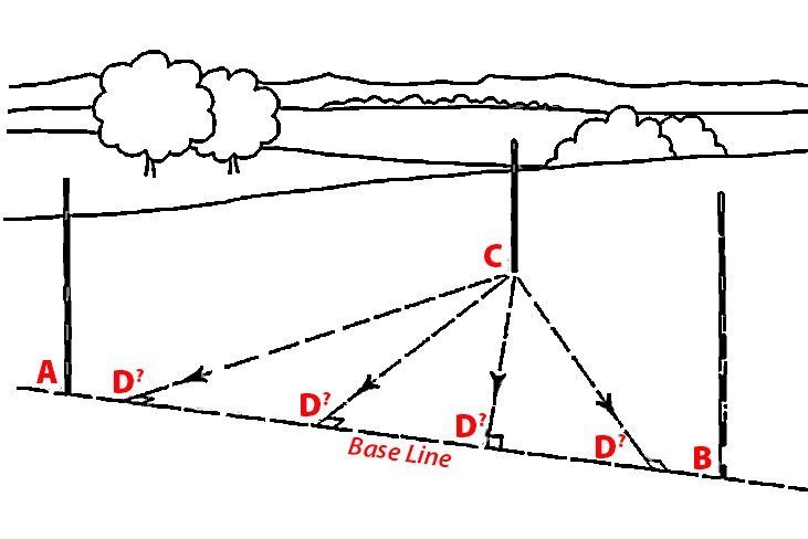 Double Optical Square - Figure 4