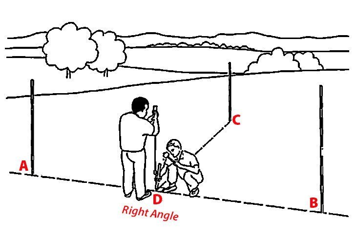 Double Optical Square - Figure 7