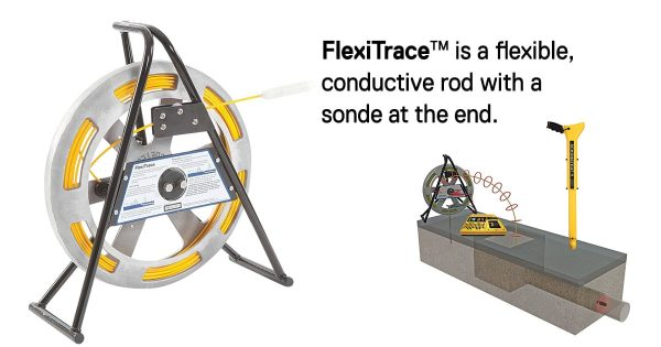 FlexiTrace cable by cody
