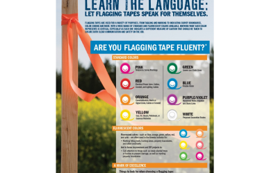 Flagging Tape Fluent?
